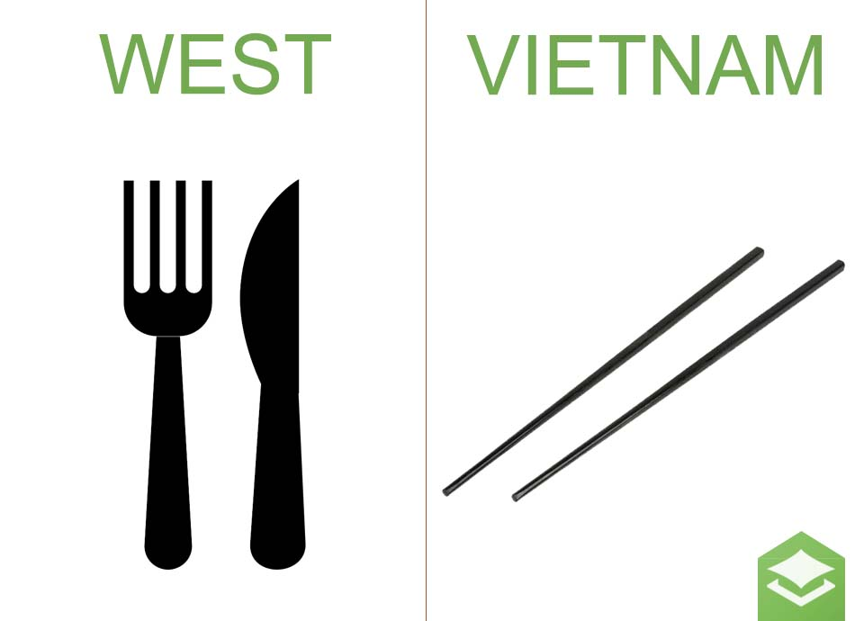 Knife and Fork vs Chopsticks
