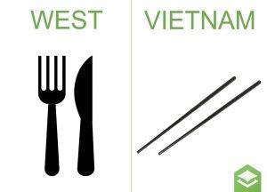 Knife and Fork vs Chopsticks